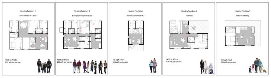 Housing pattern cards