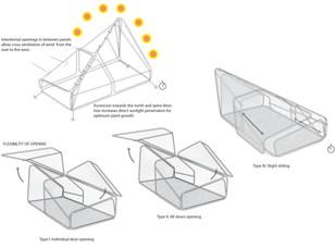 study diagrams