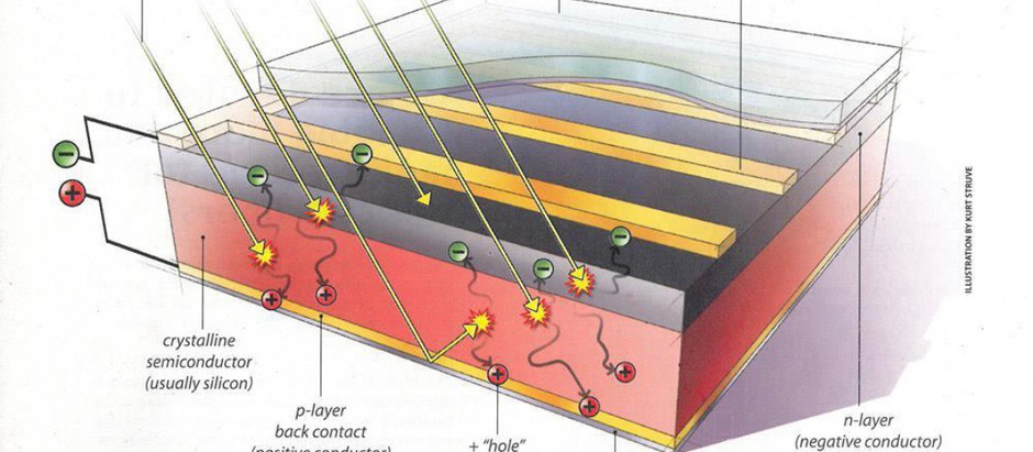 How does PV technology work?