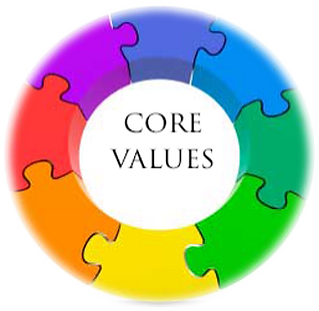MM Core Values.png