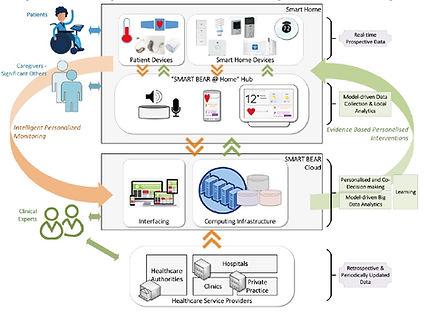 plateforme de collecte et d'analyse de données