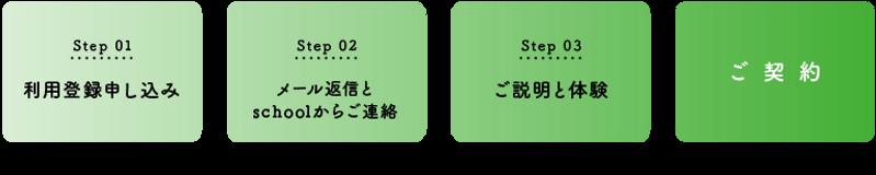 flow_2.png