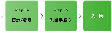 step_01_2.png