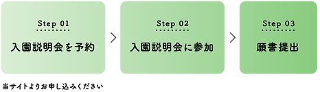 step_01_1.png