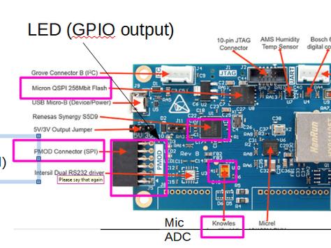 Basic Tutorials (Timer, Interrupt, GPIO, ADC, Watch Dog Timer, QPI Flash Memory) for Renesas S5D9 IO