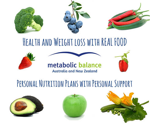Health and Weight loss with REAL FOOD.png