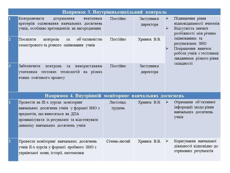 ВШК(3).jpg