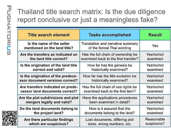 thailand-real-estate.006-1.jpeg