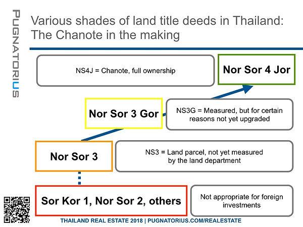 thailand-real-estate.008-1.jpeg