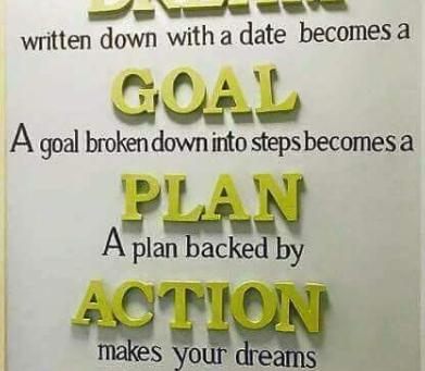 You've Gotta Get Started
