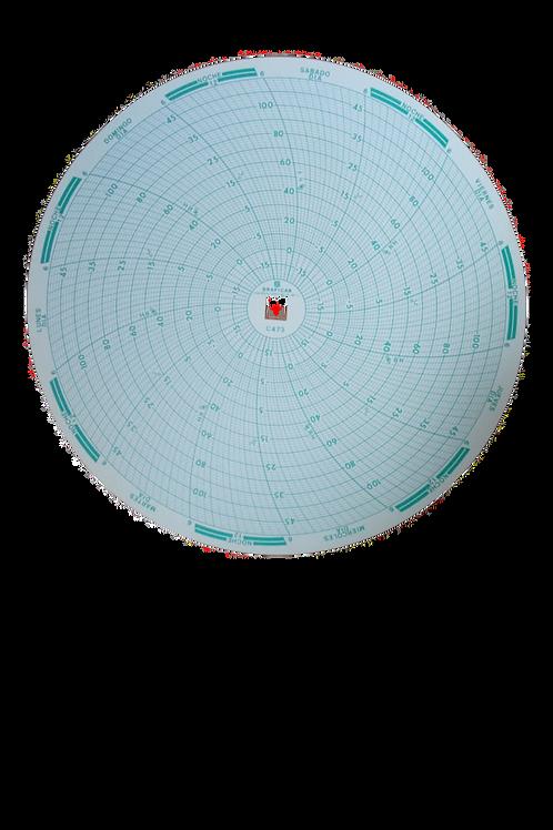 GRAFICA CIRCULAR MOD.C473