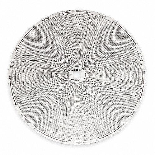 GRAFICA CIRCULAR MOD. C473
