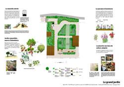 Planche projet grand jardin