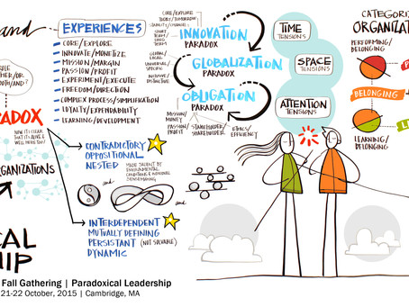 In leadership, why is recognising paradox critically important?