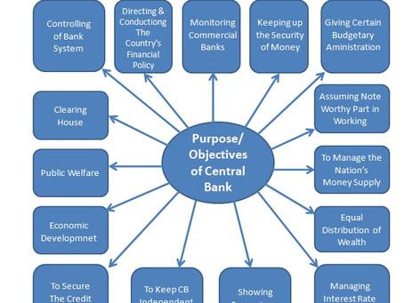 Mapping Consumer Financial Services through a new lens.
