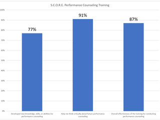 S.C.O.R.E. Performance Counseling Gets Great Scores
