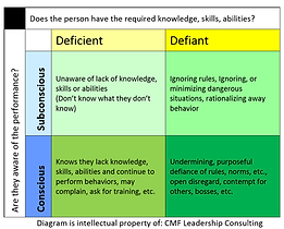Behavior Chart.png