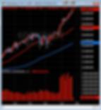 株スクールは世界一わかりやすい株の学校(投資助言会社が運営する本格的な株式投資スクール、トレンドスカウター無料体験版配布中)