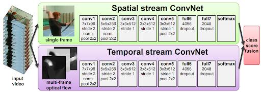 spatial-temporal.png