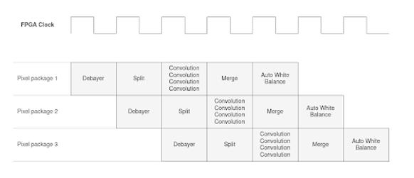 fpga-concurrent-execution-model.png