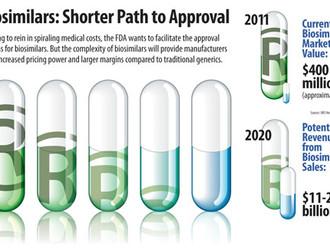 FDA issues draft guidance on nonproprietary naming of biosimilars