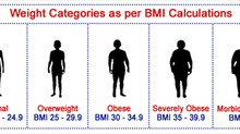 New diagnostic name for stigmatizing term obesity