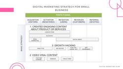 Marketing-Mixture