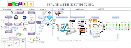Design Thinking Model.jpg