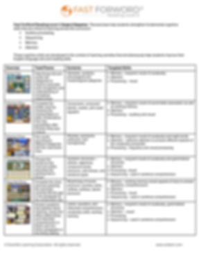 FFW_Scope_and_Sequence_Guide9.jpg