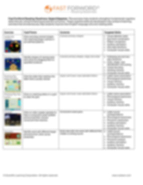 FFW_Scope_and_Sequence_Guide5.jpg