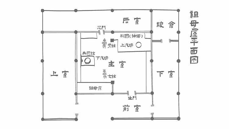 06_传统摩祖母屋 平面图.jpg