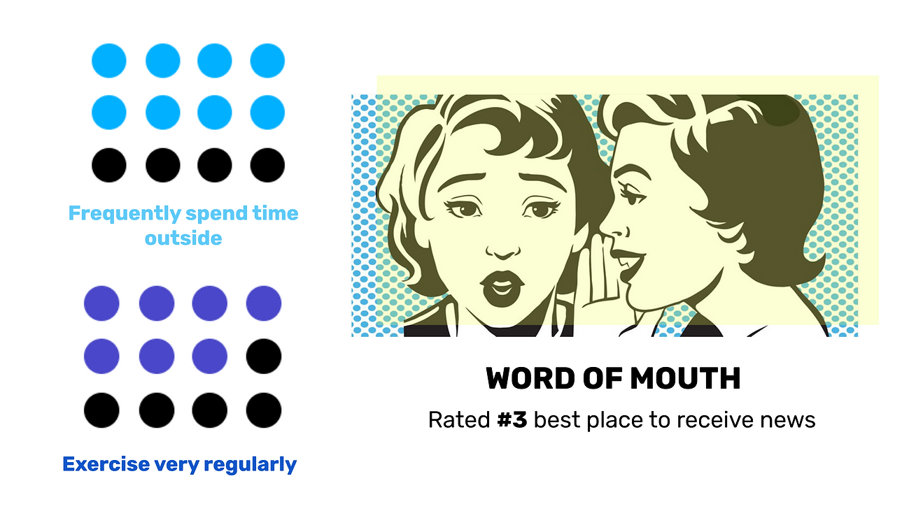wordofmouth.png