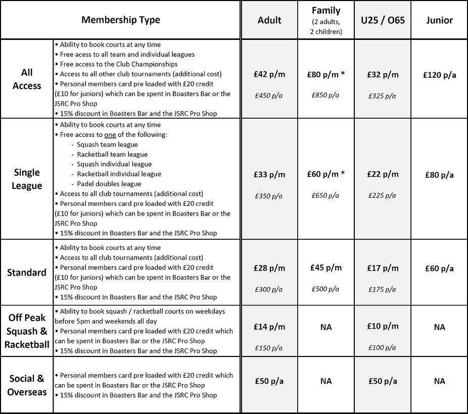 2020-2021 Membership Fees.jpg