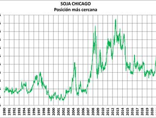 Luego del USDA vuelven las pantallas verdes a Chicago