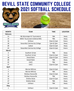 Bevill State Softball 2021 Spring Schedule