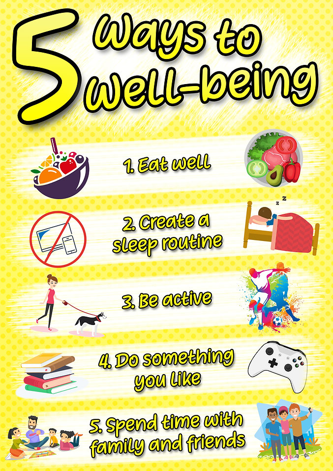 5 ways to wellbeing poster.jpg