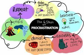 My Life in a Box- Procrastination