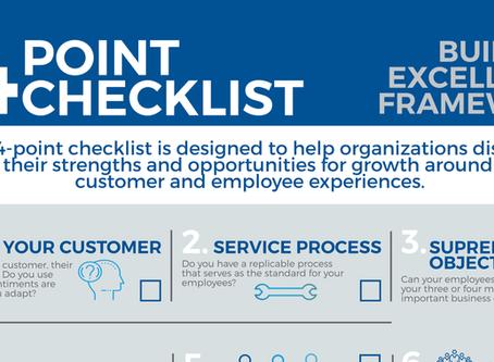 14-Point Checklist