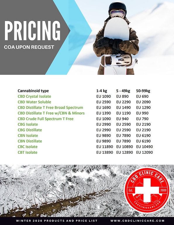 CBD Clinic Care Winter 2020 Sale 2.jpg
