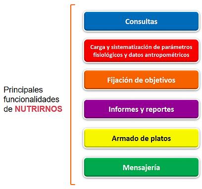 N_Cuadro funcionalidades_2020.png