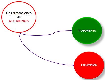 N_Dimensiones_2020.png