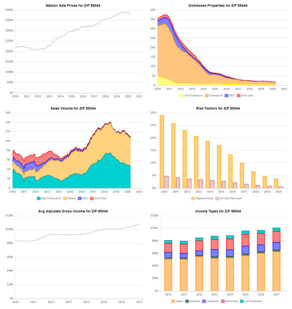 Eproperty Watch Trends.PNG
