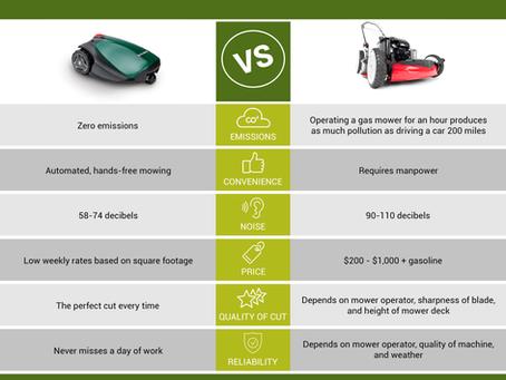 Infographic: TurfBot vs. Gas Mower