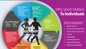 Sports Analytics - What it Means for US!