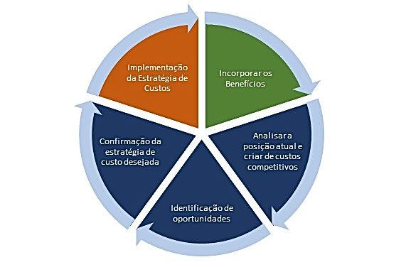 Gestão_Estratégica_de_Custos_1.jpg