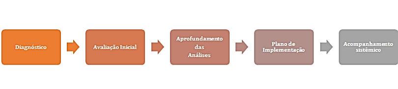 Gestão_Estratégica_de_Custos_2.jpg