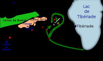 L a bataille de Hattin (1187)