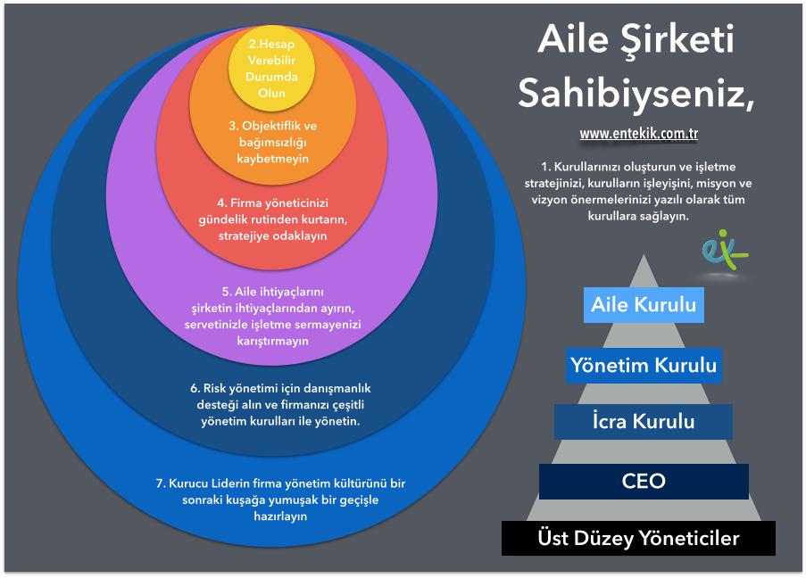 aile_şirketleri_için_7_ana_kural.png