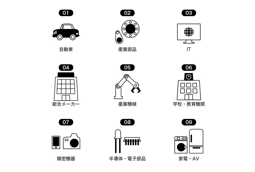 業界_v0.2_200530_アートボード 1.png