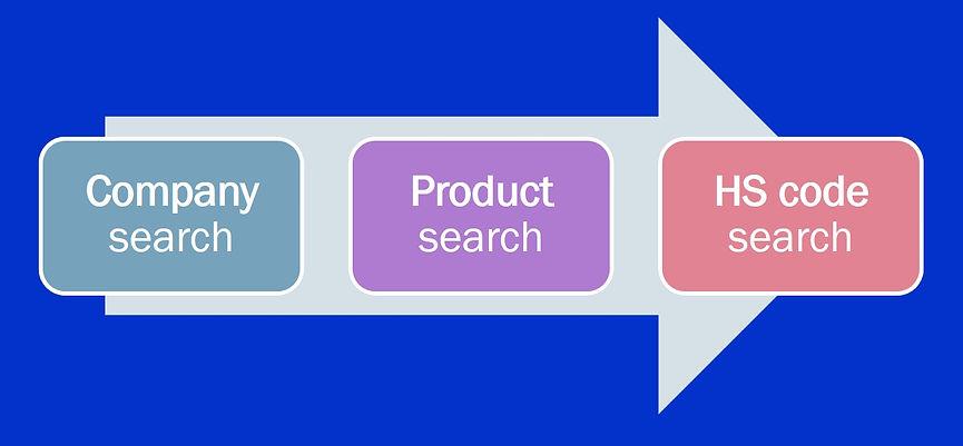 searching_intelligence_data.jpg